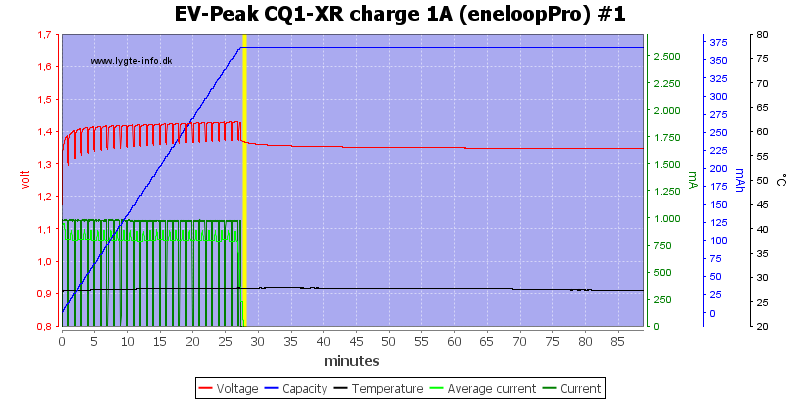 EV-Peak%20CQ1-XR%20charge%201A%20%28eneloopPro%29%20%231