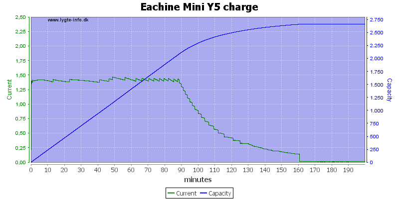 Eachine%20Mini%20Y5%20charge