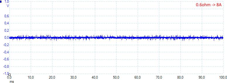 0.6ohm