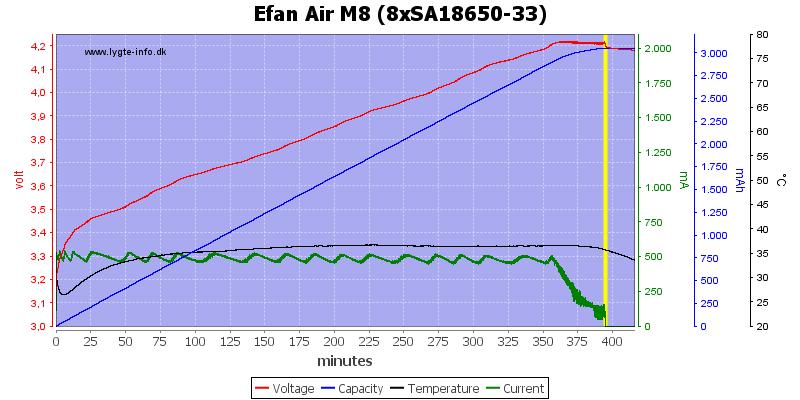 Efan%20Air%20M8%20%288xSA18650-33%29