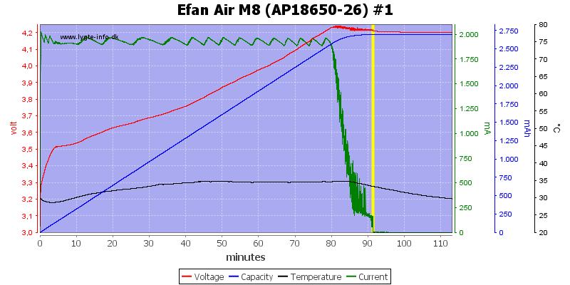 Efan%20Air%20M8%20%28AP18650-26%29%20%231