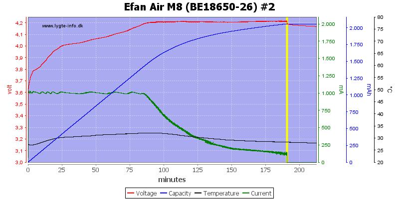 Efan%20Air%20M8%20%28BE18650-26%29%20%232