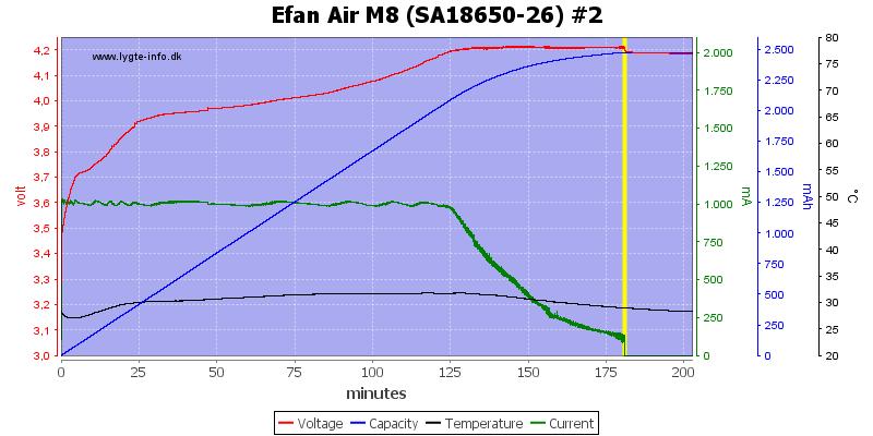 Efan%20Air%20M8%20%28SA18650-26%29%20%232