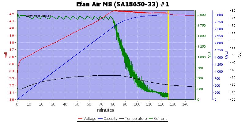 Efan%20Air%20M8%20%28SA18650-33%29%20%231