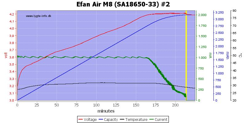 Efan%20Air%20M8%20%28SA18650-33%29%20%232