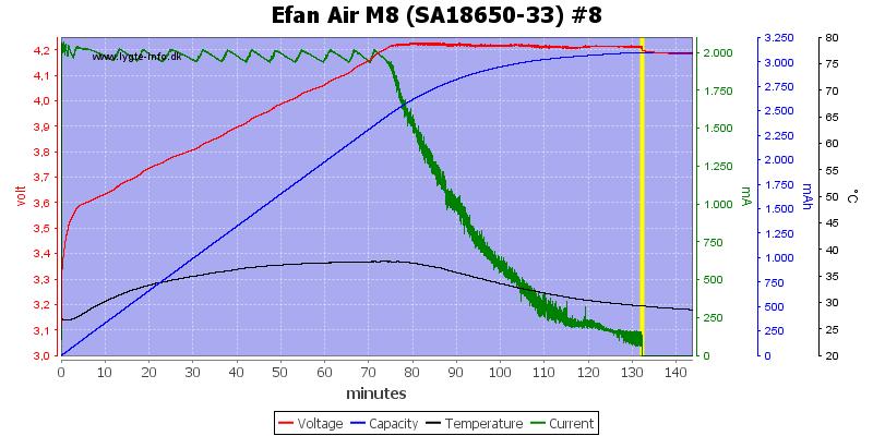 Efan%20Air%20M8%20%28SA18650-33%29%20%238