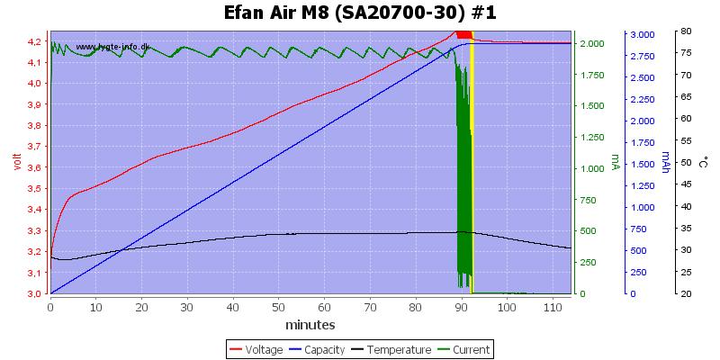 Efan%20Air%20M8%20%28SA20700-30%29%20%231