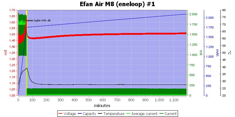 Efan%20Air%20M8%20%28eneloop%29%20%231