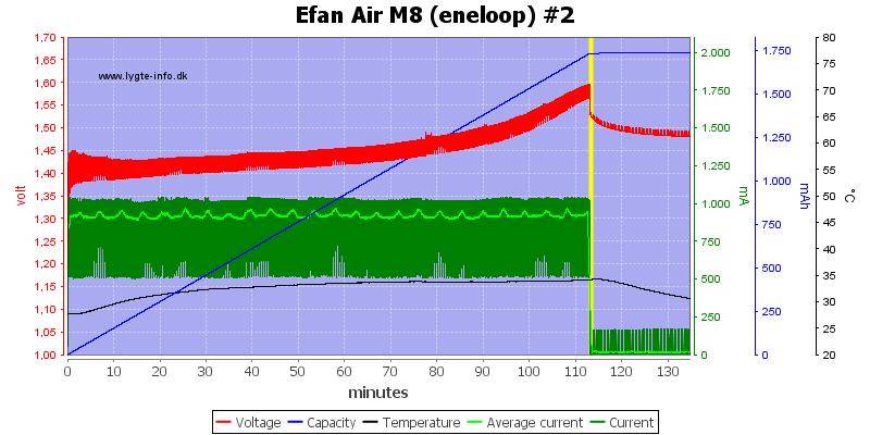 Efan%20Air%20M8%20%28eneloop%29%20%232
