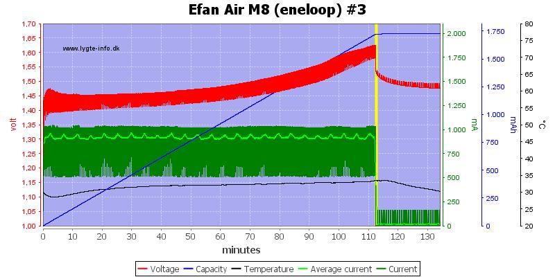 Efan%20Air%20M8%20%28eneloop%29%20%233