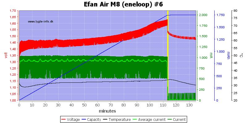 Efan%20Air%20M8%20%28eneloop%29%20%236