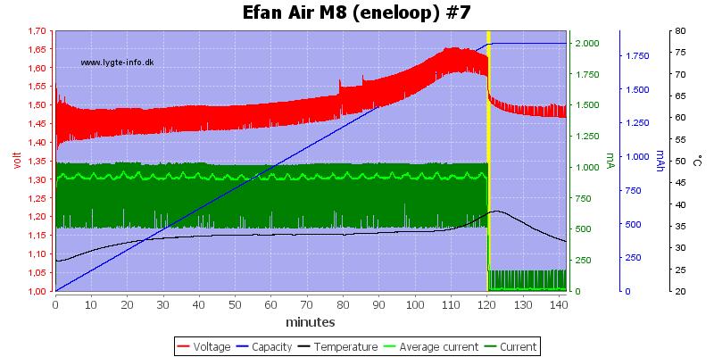 Efan%20Air%20M8%20%28eneloop%29%20%237