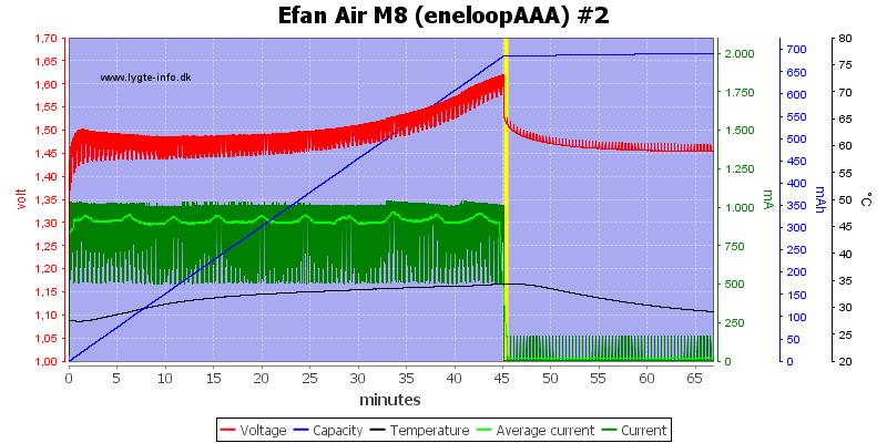 Efan%20Air%20M8%20%28eneloopAAA%29%20%232