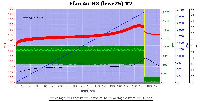 Efan%20Air%20M8%20%28leise25%29%20%232