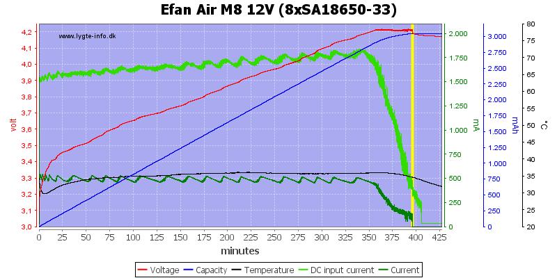 Efan%20Air%20M8%2012V%20%288xSA18650-33%29