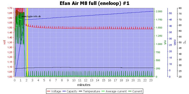 Efan%20Air%20M8%20full%20%28eneloop%29%20%231