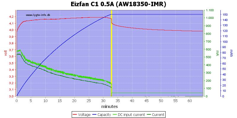 Eizfan%20C1%200.5A%20%28AW18350-IMR%29