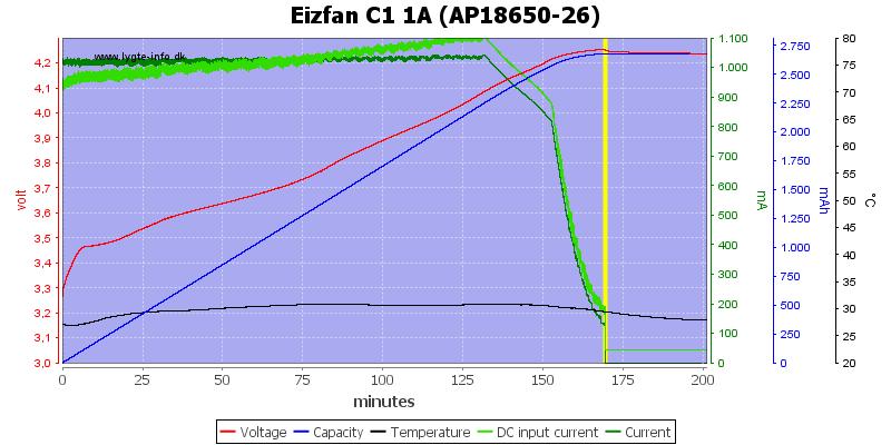 Eizfan%20C1%201A%20%28AP18650-26%29