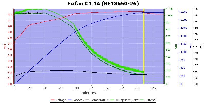 Eizfan%20C1%201A%20%28BE18650-26%29