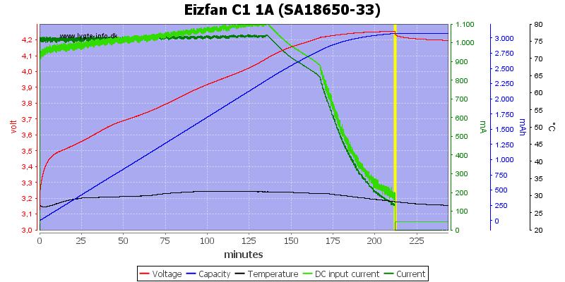 Eizfan%20C1%201A%20%28SA18650-33%29