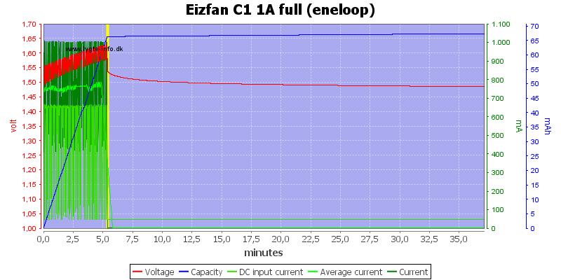 Eizfan%20C1%201A%20full%20%28eneloop%29