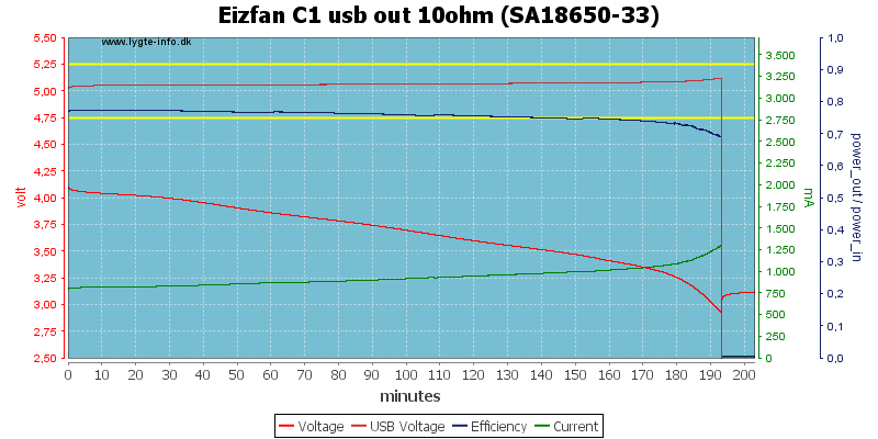 Eizfan%20C1%20usb%20out%2010ohm%20%28SA18650-33%29