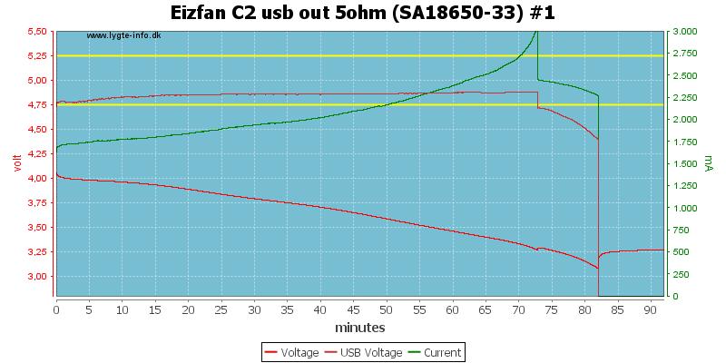 Eizfan%20C2%20usb%20out%205ohm%20%28SA18650-33%29%20%231