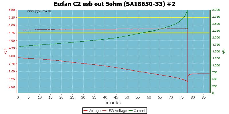 Eizfan%20C2%20usb%20out%205ohm%20%28SA18650-33%29%20%232
