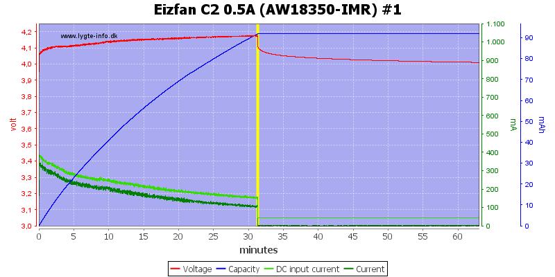 Eizfan%20C2%200.5A%20%28AW18350-IMR%29%20%231