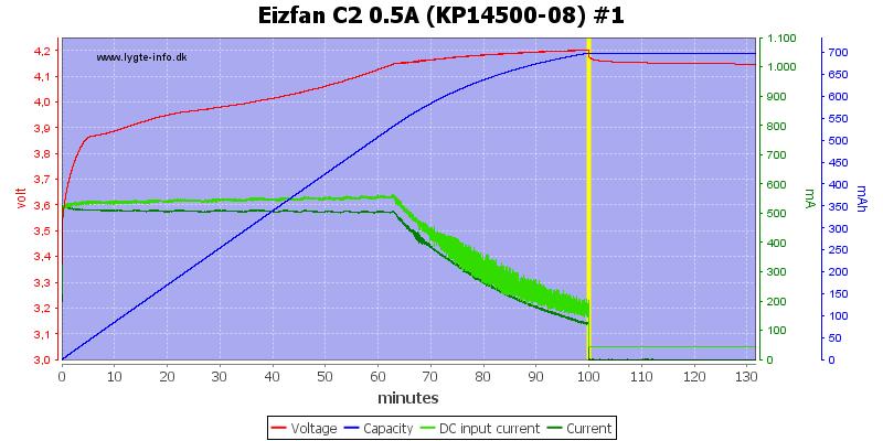 Eizfan%20C2%200.5A%20%28KP14500-08%29%20%231