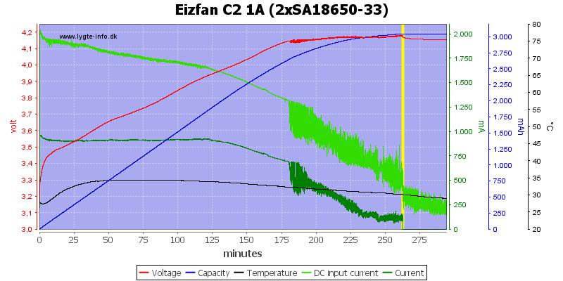Eizfan%20C2%201A%20%282xSA18650-33%29