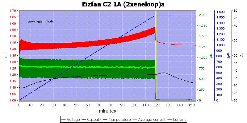 Eizfan%20C2%201A%20%282xeneloop%29a