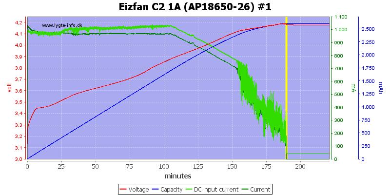 Eizfan%20C2%201A%20%28AP18650-26%29%20%231