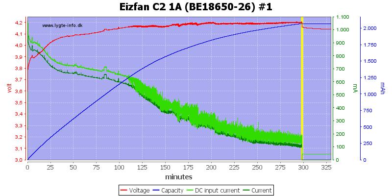 Eizfan%20C2%201A%20%28BE18650-26%29%20%231