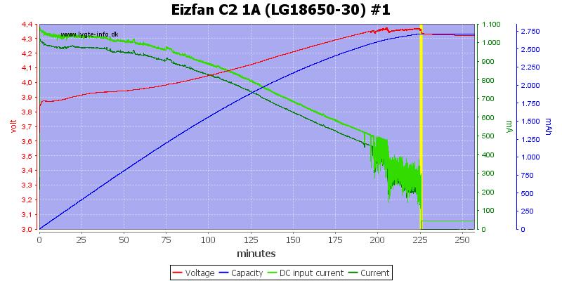Eizfan%20C2%201A%20%28LG18650-30%29%20%231
