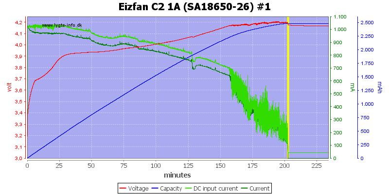 Eizfan%20C2%201A%20%28SA18650-26%29%20%231