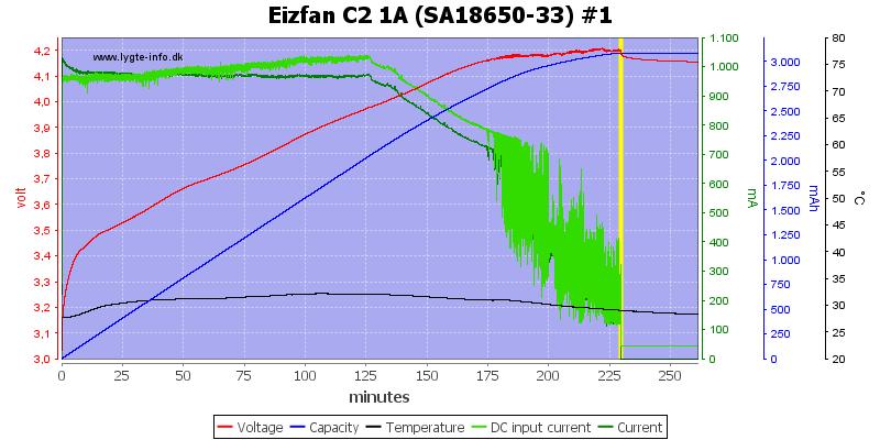Eizfan%20C2%201A%20%28SA18650-33%29%20%231