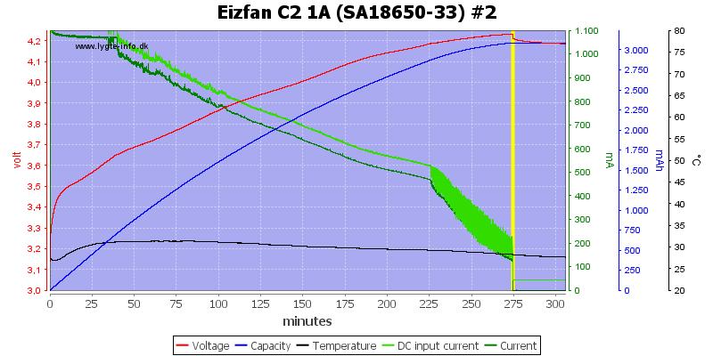 Eizfan%20C2%201A%20%28SA18650-33%29%20%232