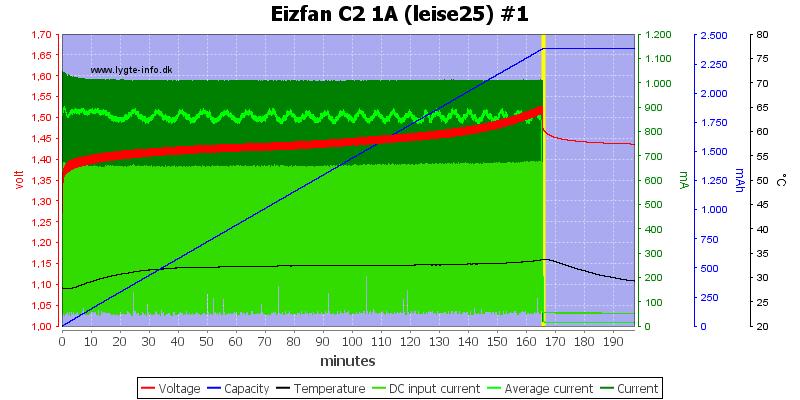 Eizfan%20C2%201A%20%28leise25%29%20%231