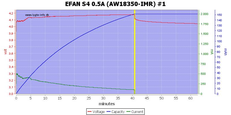 EFAN%20S4%200.5A%20%28AW18350-IMR%29%20%231