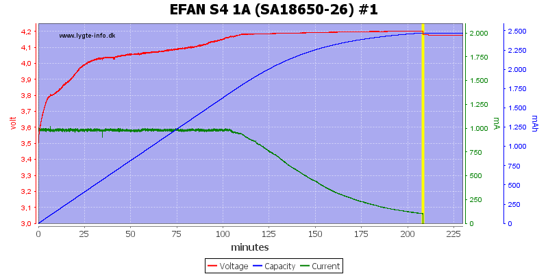 EFAN%20S4%201A%20%28SA18650-26%29%20%231