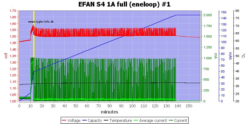 EFAN%20S4%201A%20full%20%28eneloop%29%20%231