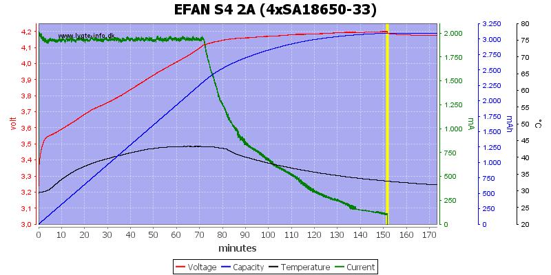 EFAN%20S4%202A%20%284xSA18650-33%29
