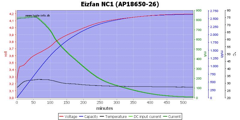 Eizfan%20NC1%20%28AP18650-26%29