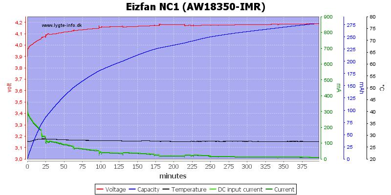 Eizfan%20NC1%20%28AW18350-IMR%29