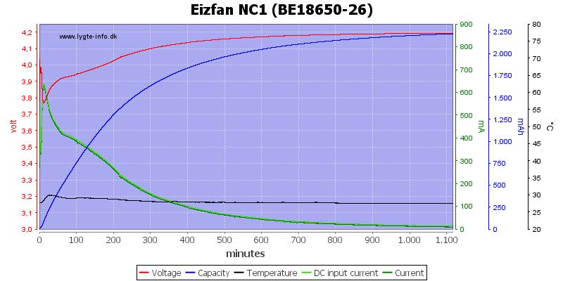 Eizfan%20NC1%20%28BE18650-26%29