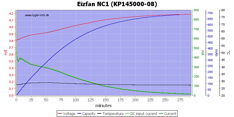Eizfan%20NC1%20%28KP145000-08%29