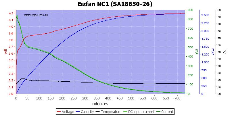 Eizfan%20NC1%20%28SA18650-26%29