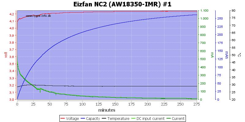Eizfan%20NC2%20%28AW18350-IMR%29%20%231