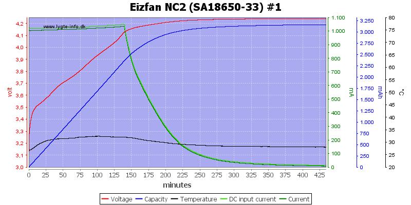 Eizfan%20NC2%20%28SA18650-33%29%20%231